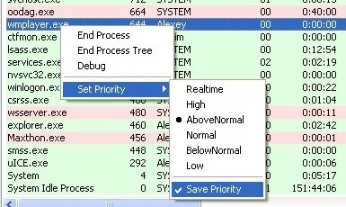 process priority